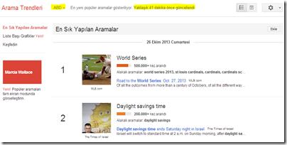 google-arama-trendleri
