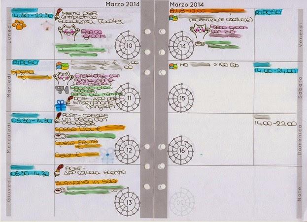 planner A5 esempio 2