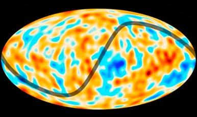 oscilação da radiação cósmica de fundo