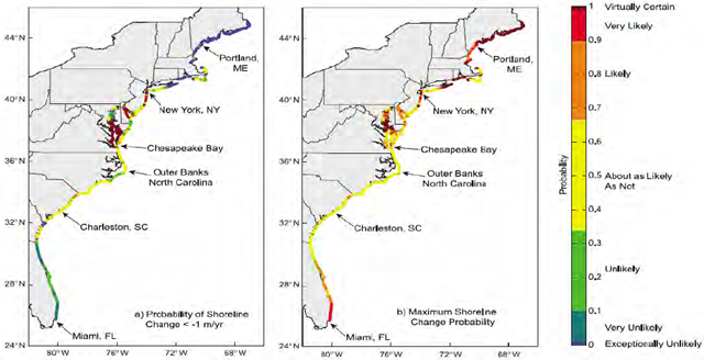 Example of a vulnerability assessment for shoreline change due to sea-level rise. Maps of the U.S. Atlantic coast show (a) the posterior probability of shoreline change < −1 meter/year and (b) the maximum posterior probability for each location. The probabilities are color-coded and labeled using IPCC likelihood terminology that is familiar to coastal managers. Source: Gutierrez, et al., 2011