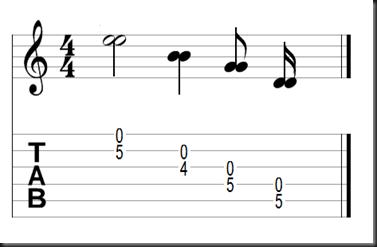 notas unisonas armonicas blancas
