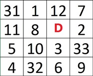 Magic Square-14