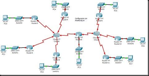 red de tarea