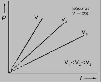 isocoras-ok