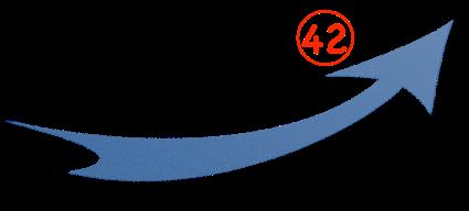 Aim42 logo