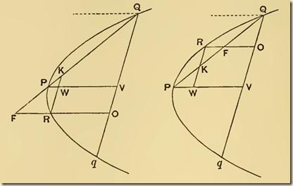 Archimedes.QuadratureParabola.P4.2