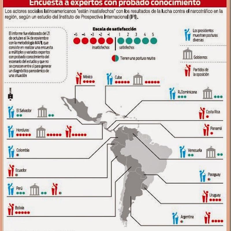 Latinoamérica: Insatisfacción en la región por lucha contra las drogas