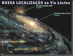 localiz cosmos