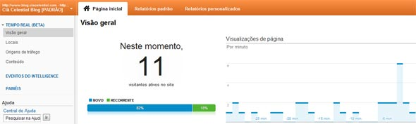 Dados em tempo real no analytics.