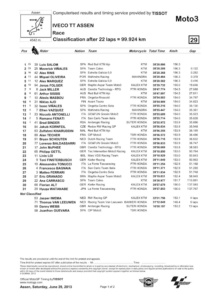 moto3_classification__74_.jpg