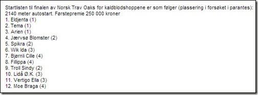 2012-OAKS-startliste