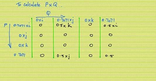 Quaternion multiplication replace letters