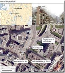 Oslo-bomb-attack