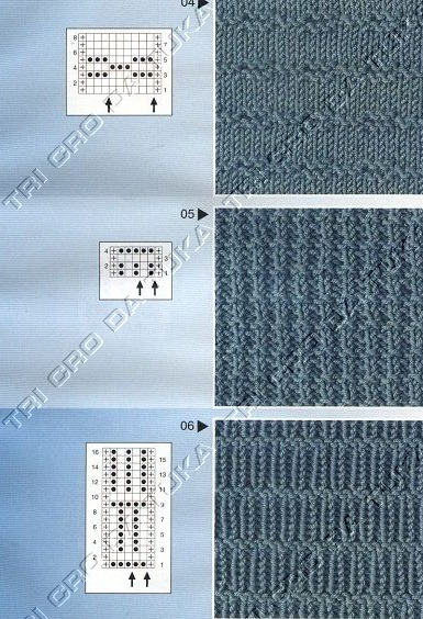 padrão trico