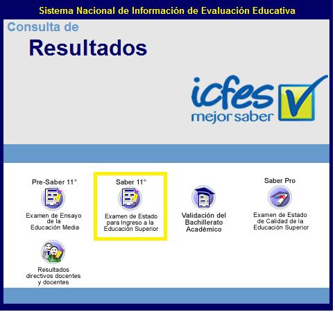 Resultados Icfes Interactivo 2012