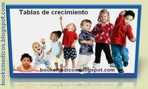 tablas de crecimiento infantil