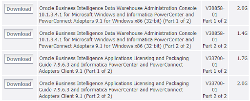 Informatica PowerCenter 9 Download