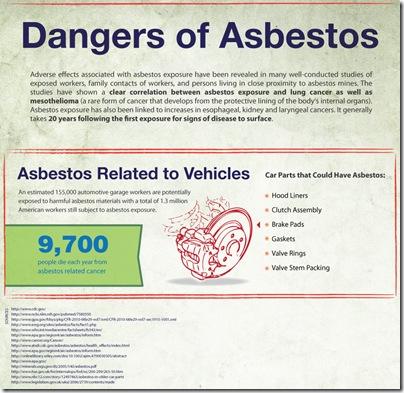 AsbestosCars