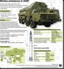 misilesparasiria-279x300