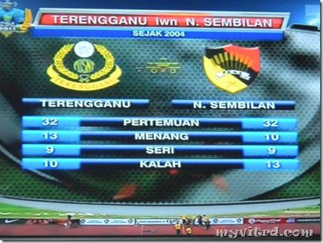 Rekod Pertemuan Terengganu Negeri sembilan