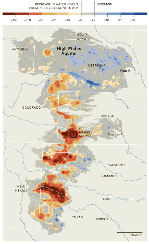 Portions of the High Plains Aquifer are rapidly being depleted by farmers who are pumping too much water to irrigate their crops, particularly in the southern half in Kansas, Oklahoma and Texas. Levels have declined up to 242 feet in some areas, from predevelopment - before substantial groundwater irrigation began - to 2011. Graphic: USGS / The New York Times