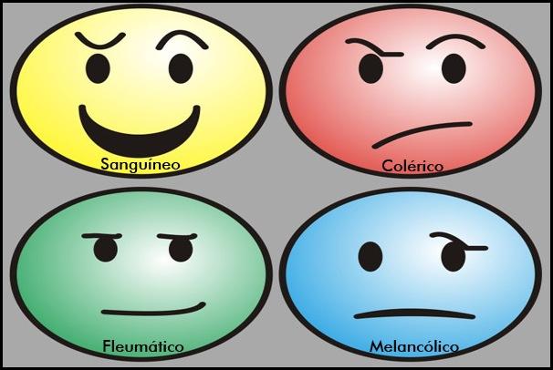 Sanguíneo-Colérico-Fleumático-Melancólico-Temperamentos