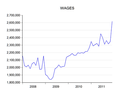 01_wages