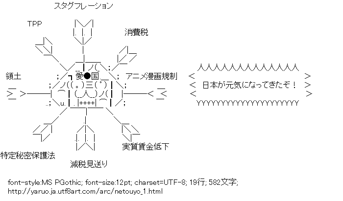 [AA]ネトウヨ やる夫
