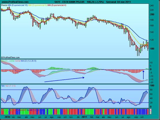 ESTX BANK PR.EUR