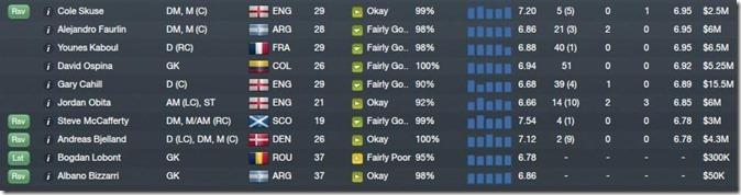 QPR players[4]