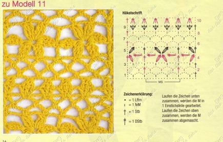 padrão 5