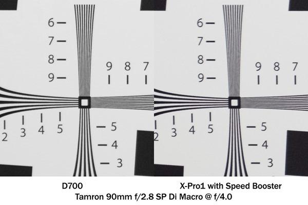 ISO_90_2.8_vsD700_cornerK