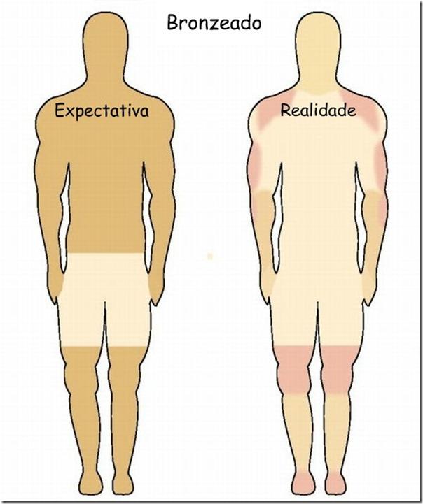 Bronzeado expectativa vs realidade