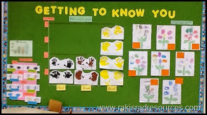 Getting to know you board - reception, preschool
