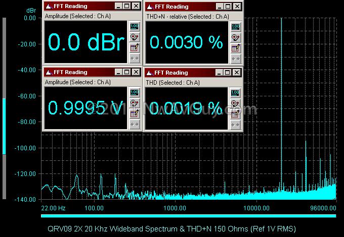 QRV09 2X 20 Khz Wideband Spectrum & THD N 150 Ohms (Ref 1V RMS)