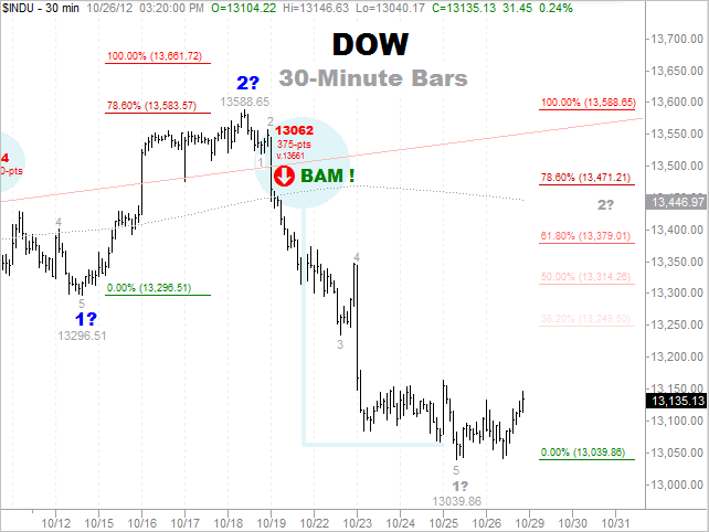 Success Dow Target 10-26-2012