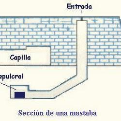 05 - Seccion de una mastaba