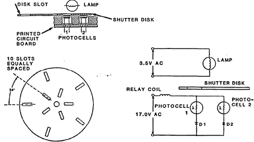 Photocell Initiator