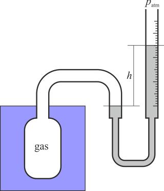 Termometro-gas