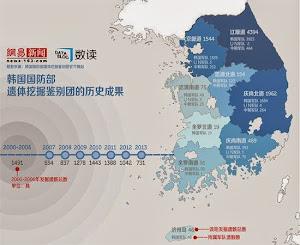 """韩国的承诺:我为""""敌军""""找遗骸、建墓地"""
