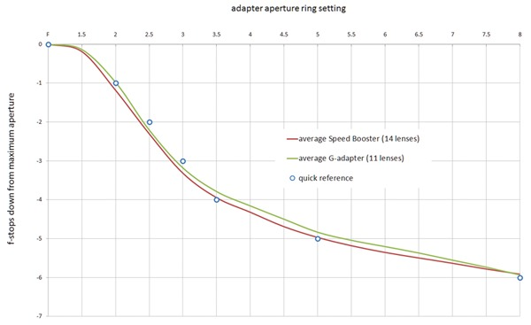 adapter_ring_average_2_setsK