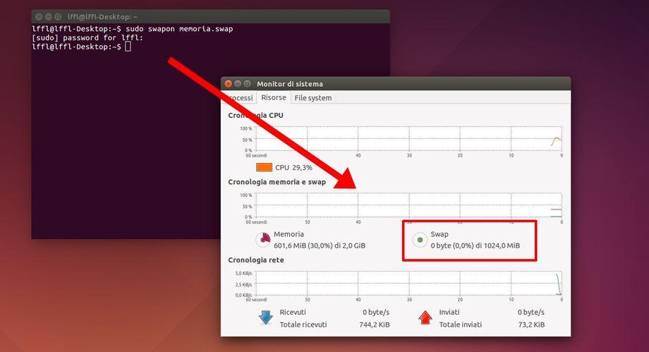 Linux Swap attiva