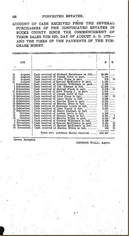 Arthur Irwin Series 6 Volume XII page 160