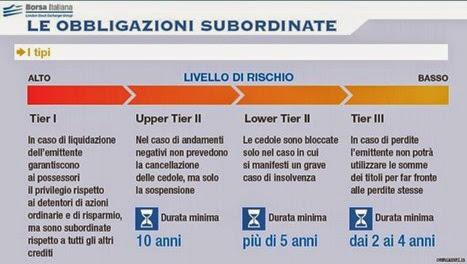 obbligazioni-senior-subordinate