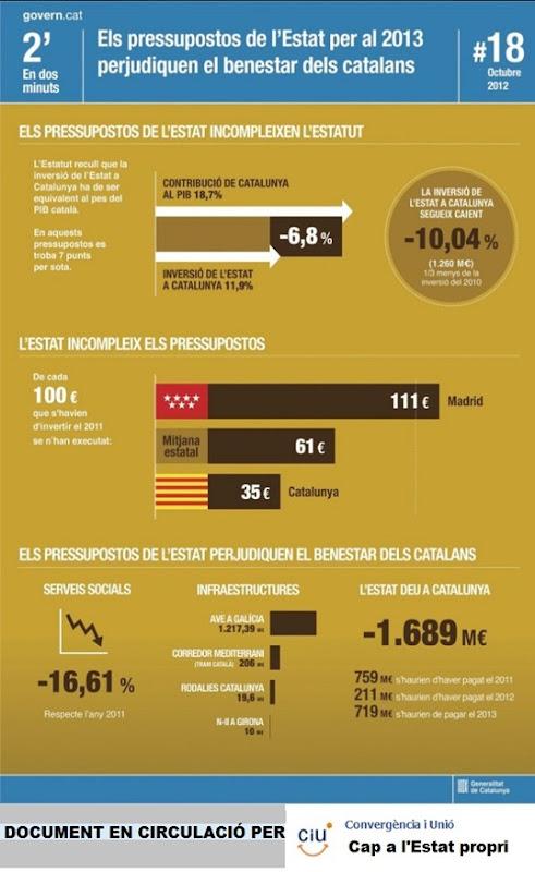 document Generalitat de Catalonha