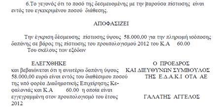 Εγκρίθηκε η δέσμευση πίστωσης 60.000 ευρώ για την Διαδημοτική