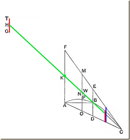 Archimedes.Method.P1.2.2.z