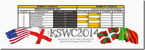 KSWC2014 WOMEN IC