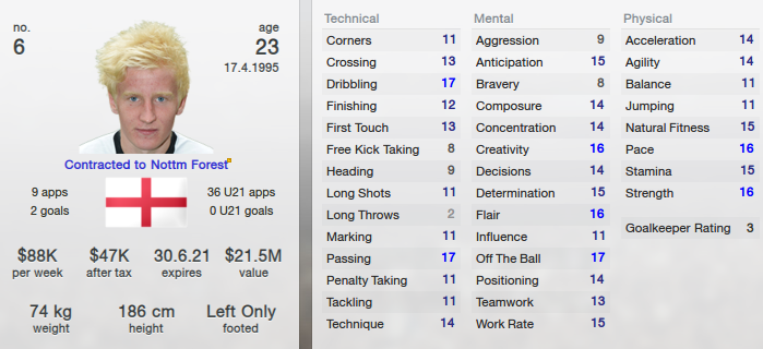 Will Hughes in FM 2013, Season 7