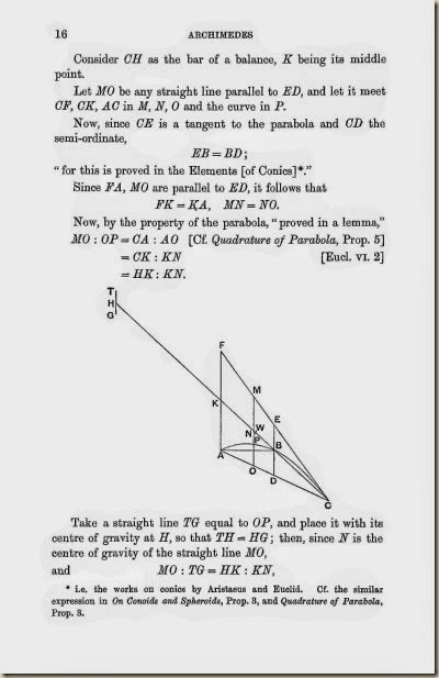 Pages from Heath. Method Archimedes.cu31924005730563_Page_2